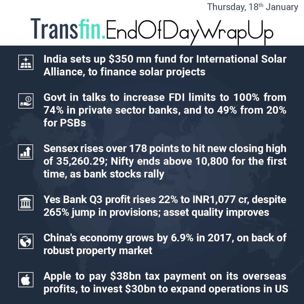 End of Day Wrap-up (Thursday / January 18, 2018) #Solar #RenewableEnergy #FDI #PSB #Sensex #Nifty #YesBank #China #Apple #Transfin