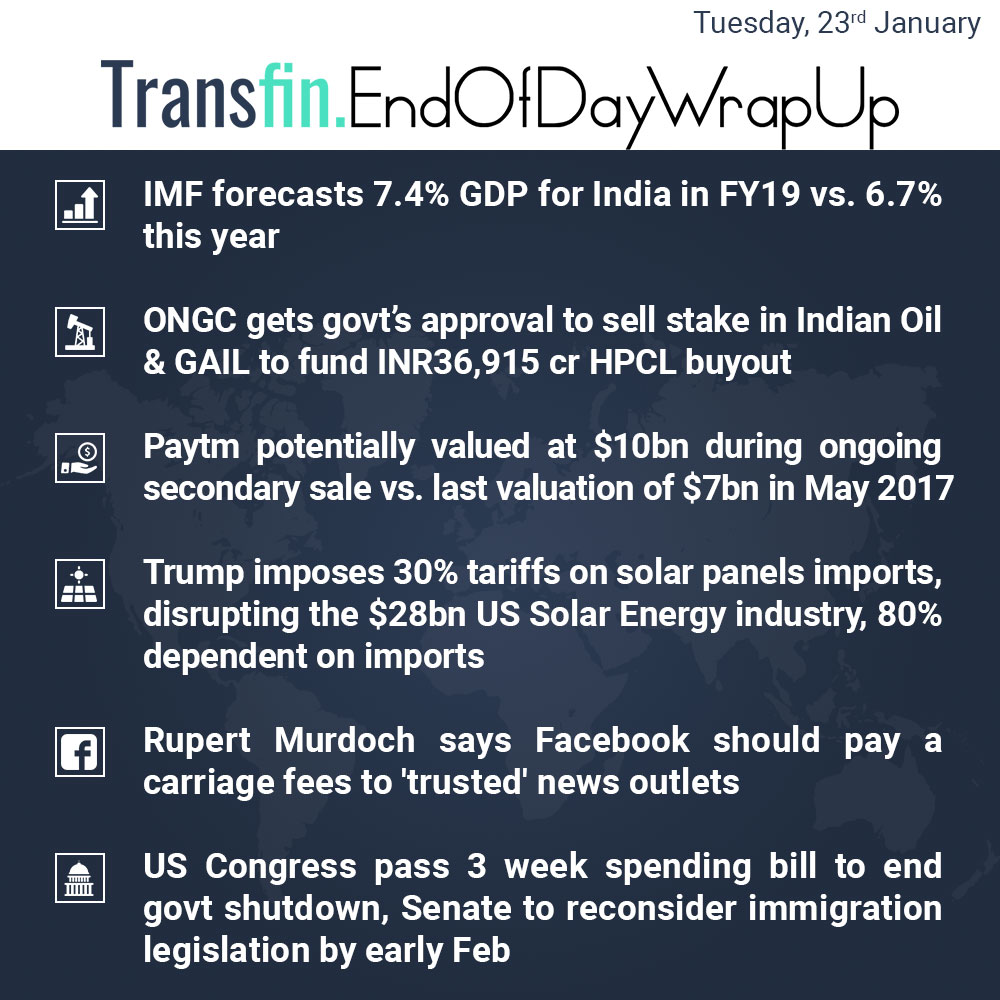 End of Day Wrap-up (Tuesday / January 23, 2018) #IMF #GDP #India #ONGC #IndiaOil #GAIL #HPCL #Paytm #Trump #Solar #RupertMudroch #US #Senate #Transfin