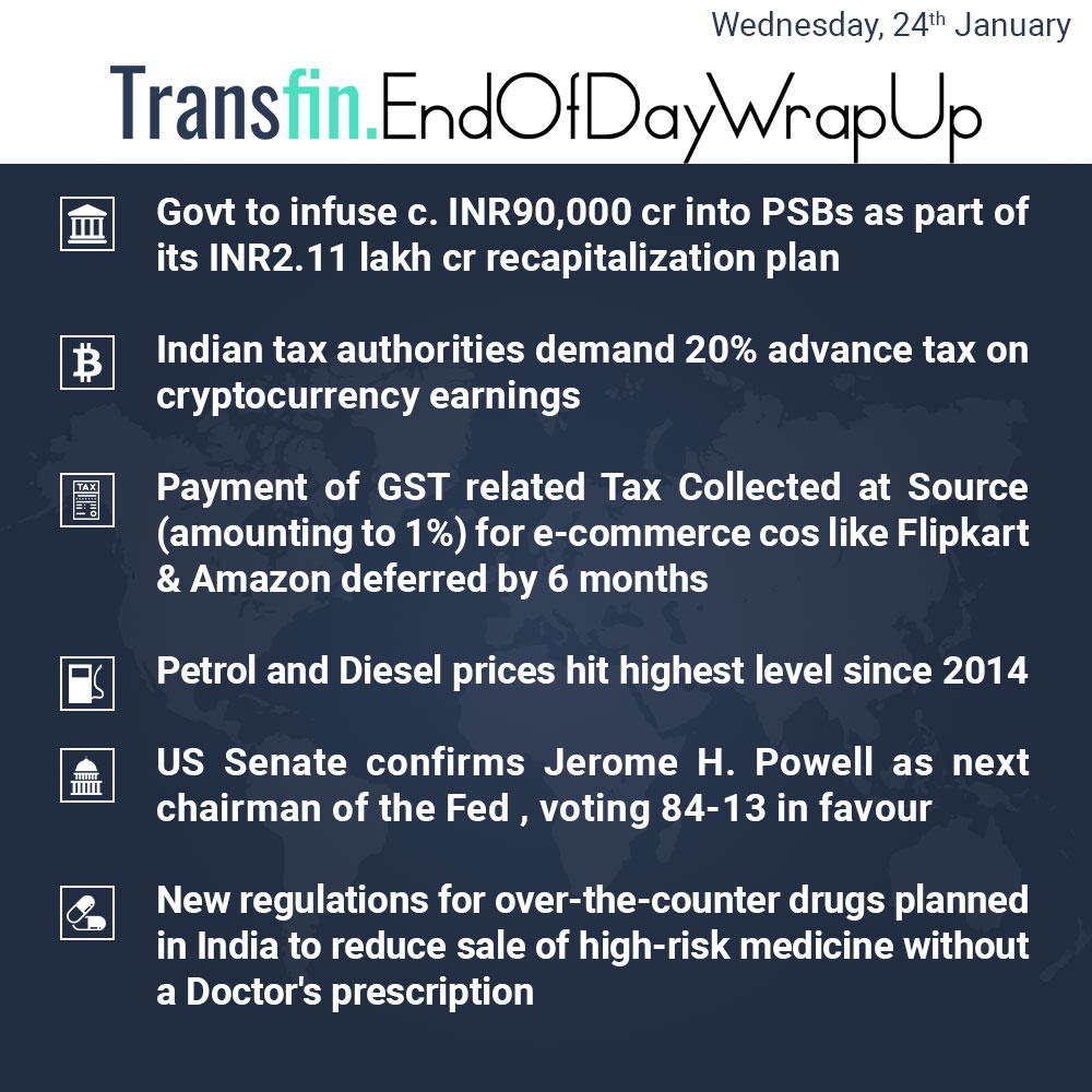 End of Day Wrap-up (Wednesday / January 24, 2018) #PSB #Recapitalization #GST #Tax #Petrol #Diesel #US #Senate #JeromePowell #Drugs #Transfin