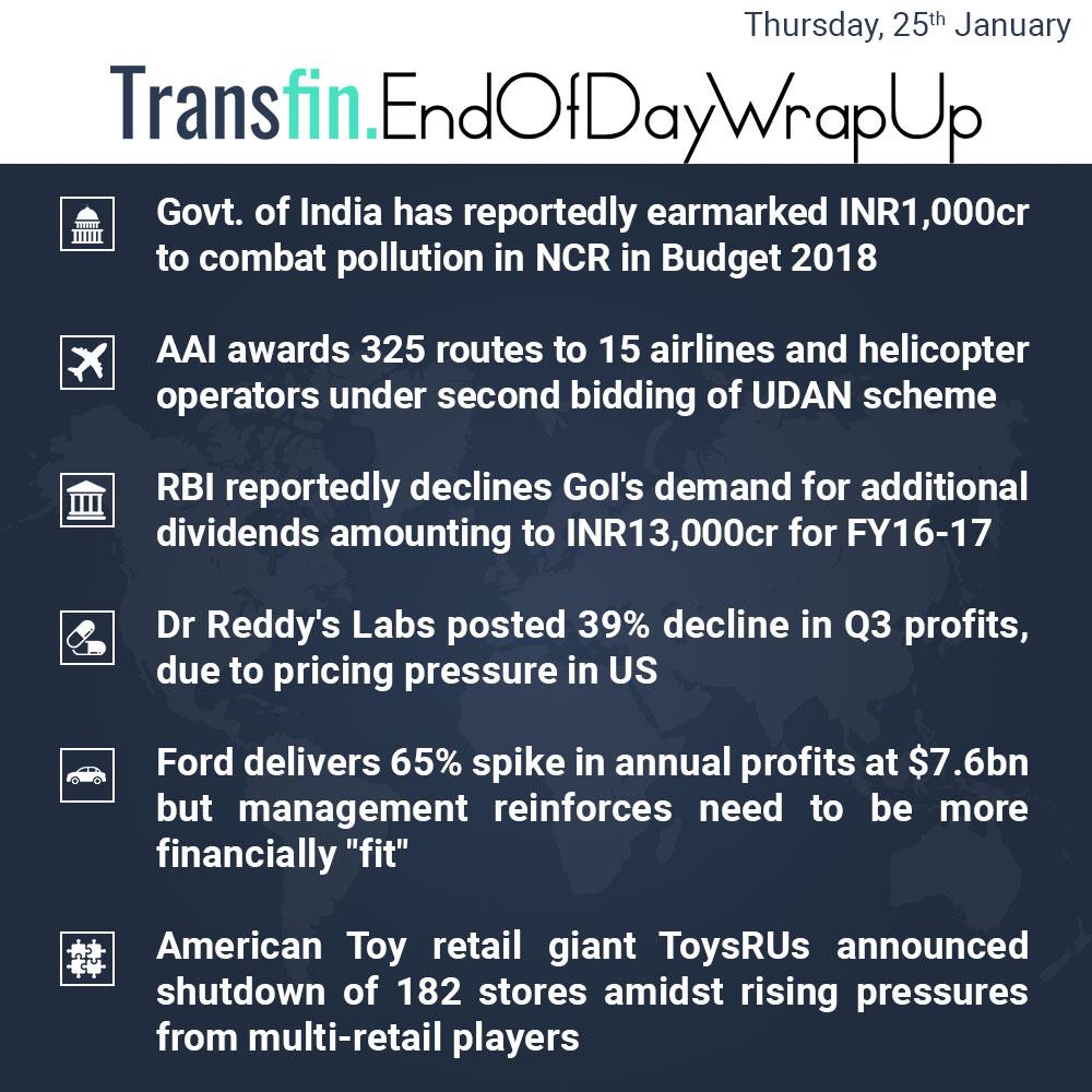 End of Day Wrap-up (Thursday / January 25, 2018) #GoI #AAI #RBI #Reddy #Ford #Pharma #Walmart #Amazon #Target #Transfin