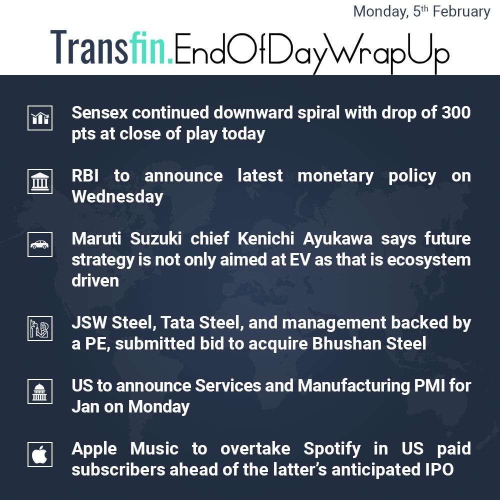 End of Day Wrap-up (Monday / February 5, 2018) #UnionBudget2018 #LongTermCapitalGainsTax #Sensex #RBI #MarutiSuzuki #JSW #Steel #Bhushan #NCLT #US #PMI #Apple #AppleMusic #Spotify #Transfin