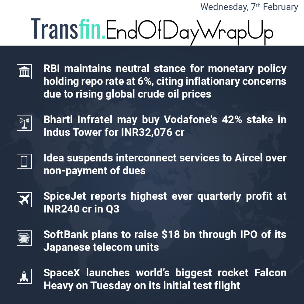 End of Day Wrap-up (Wednesday / February 7, 2018) #RBI #MSP #interestrates #reporate #crudeoil #SoftBank #ElonMusk #Vodafone #Aviation #SpiceJet #Transfin