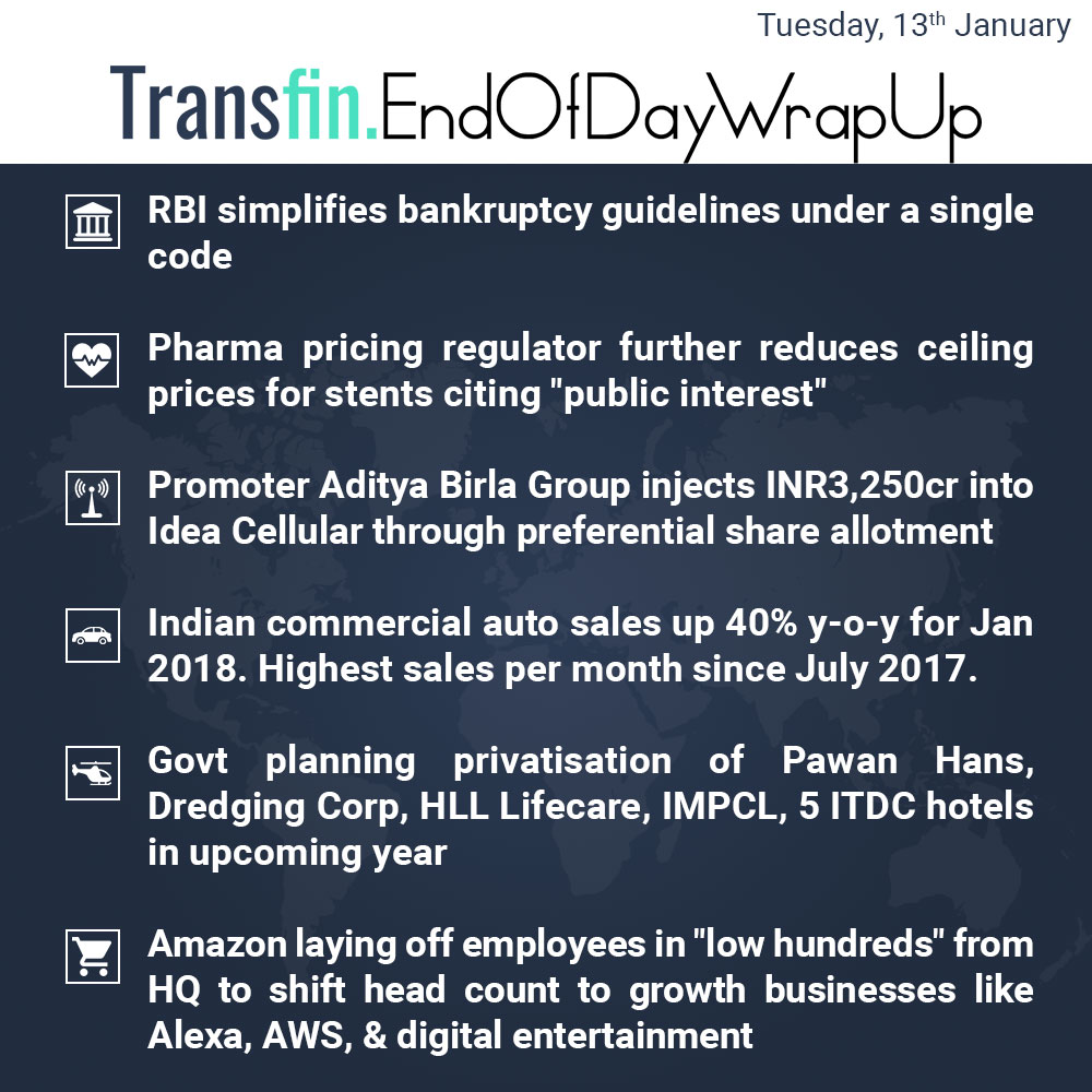 End of Day Wrap-up (Tuesday / February 13, 2018) #RBI #NCLT #IBC #Pharma #Healthcare #AdityaBirla #Idea #Cars #Automobile #Amazon #Transfin
