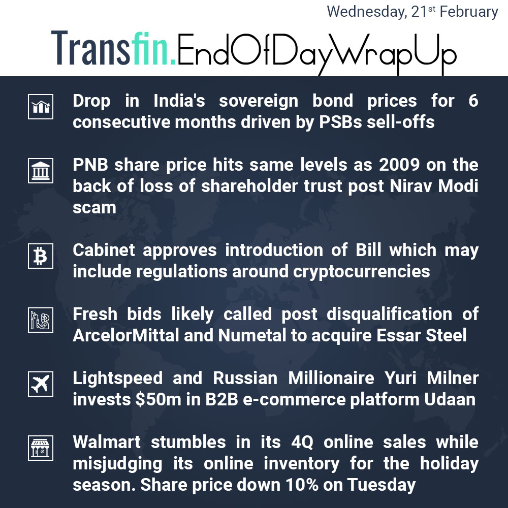 End of Day Wrap-up (Wednesday / February 21, 2018) #PSB #PNB #bonds #cabinet #essar #steel #ArcelorMittal #Udaan #Walmart #Transfin