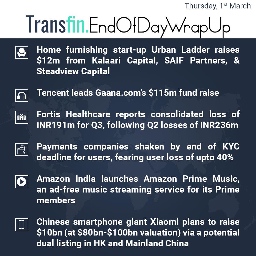 End of Day Wrap-up (Thursday / March 01, 2018) #UrbanLadder #Tencent #Fortis #Healthcare #KYC #Amazon #AmazonPrime #AmazonPrimeMusic #Xiaomi #China #Transfin