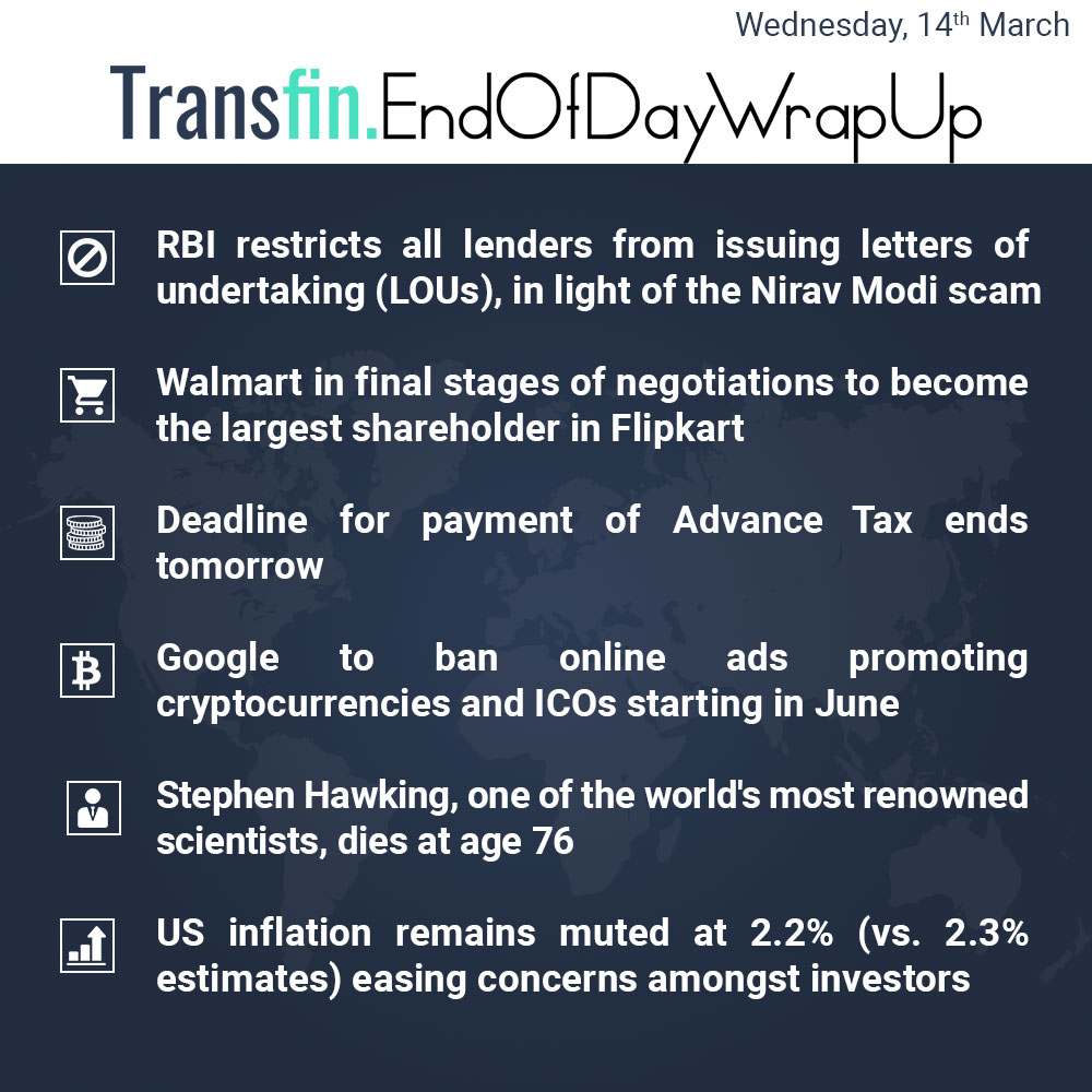 End of Day Wrap-up (Wednesday / March 14, 2018) #RBI #LOU #Walmart #Flipkart #Tax #Google #Cryptocurrency #blockchain #Bitcoin #Ripple #Ethereum #StephenHawking #US #inflation #Transfin