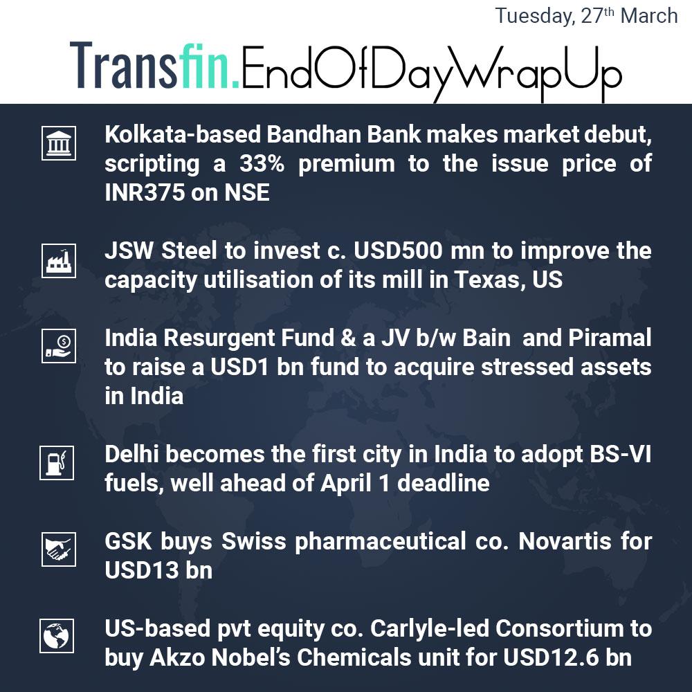 End of Day Wrap-up (Tuesday / March 27, 2018) #BandhanBank #IPO #JSW #steel #Piramal #Bain #GSK #Novartis #Transfin