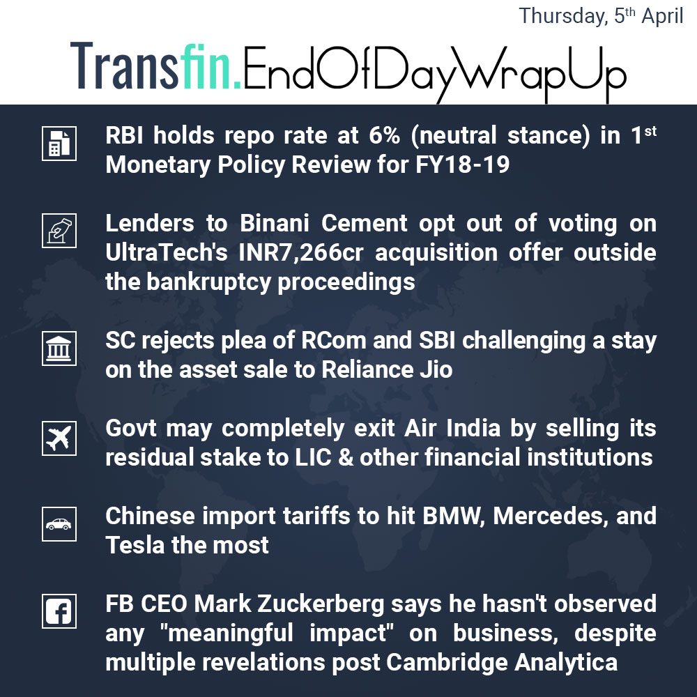 End of Day Wrap-up (Thursday / April 05, 2018) #RBI #interestrates #BinaniCement #SC #NCLT #debt #badloan #RCom #SBI #AirIndia #BMW #Mercedes #Tesla #Facebook #MarkZuckerberg #CambridgeAnalytica #Transfin