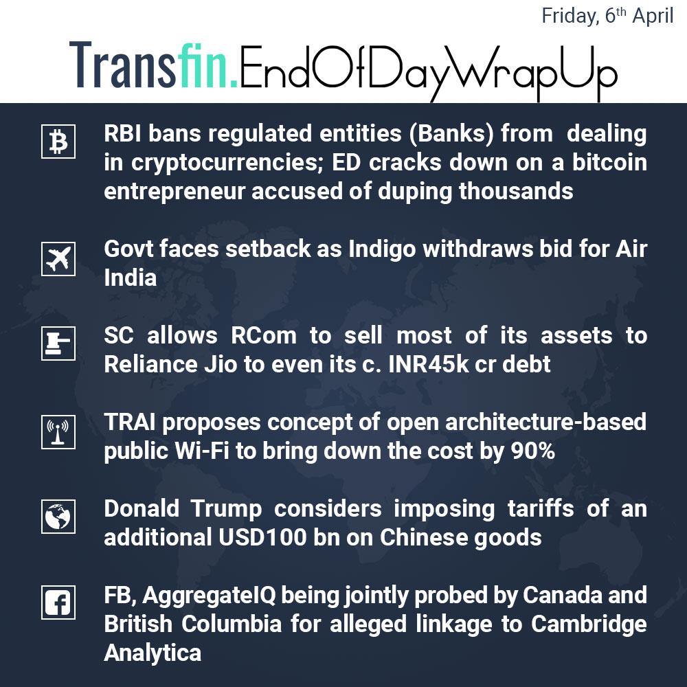 End of Day Wrap-up (Friday / April 06, 2018) #RBI #Cryptocurrency #Blockchain #Bitcoin #Ethereum #Ripple #AirIndia #Indigo #RCom #RelianceJio #SC #TRAI #Trump #China #import #FB #CambridgeAnalytica #Transfin