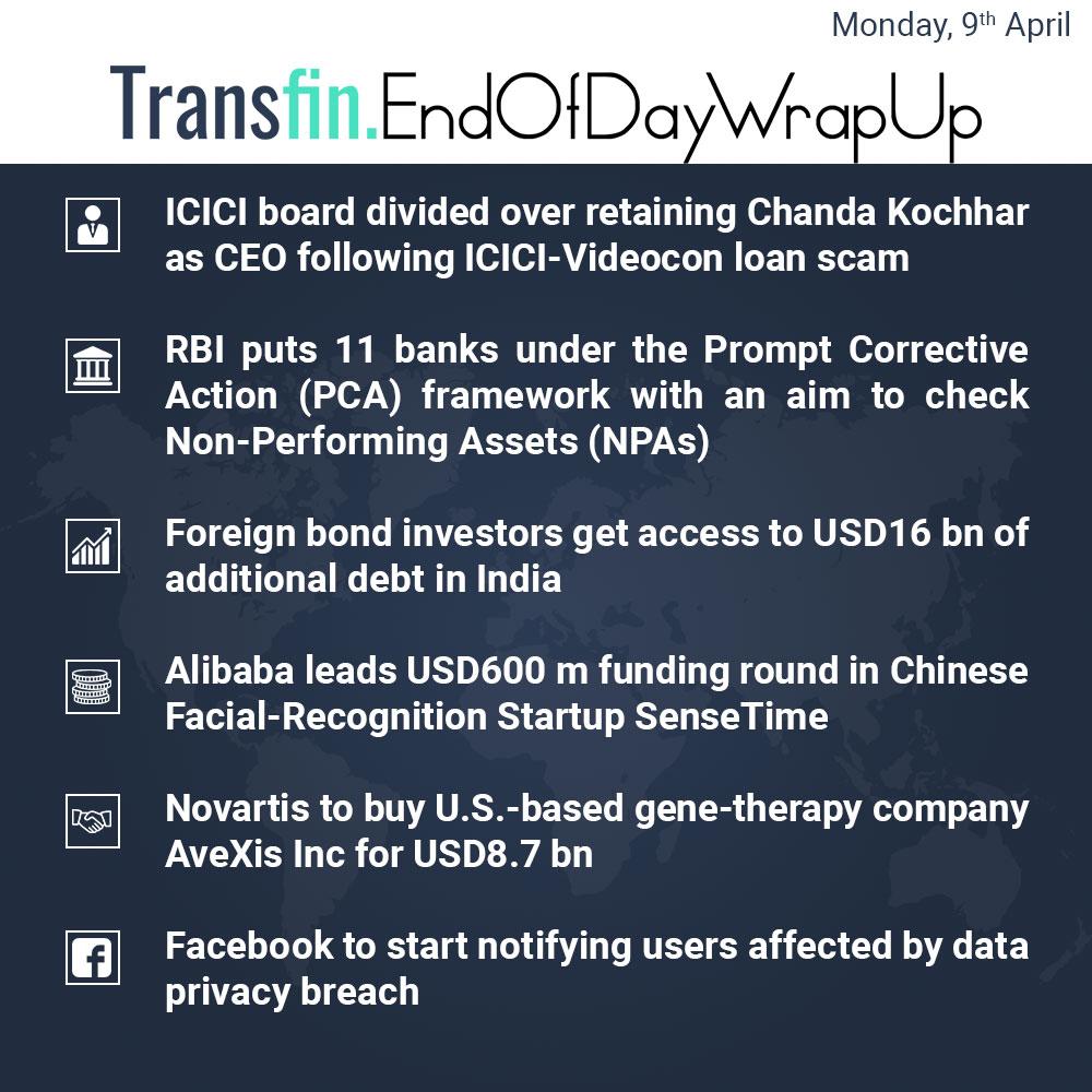 End of Day Wrap-up (Monday / April 09, 2018) #ICICIBank #ChandaKochhar #Novartis #Facebook #CambridgeAnalytica #Alibaba #NPA #NCLT #AveXis #Transfin
