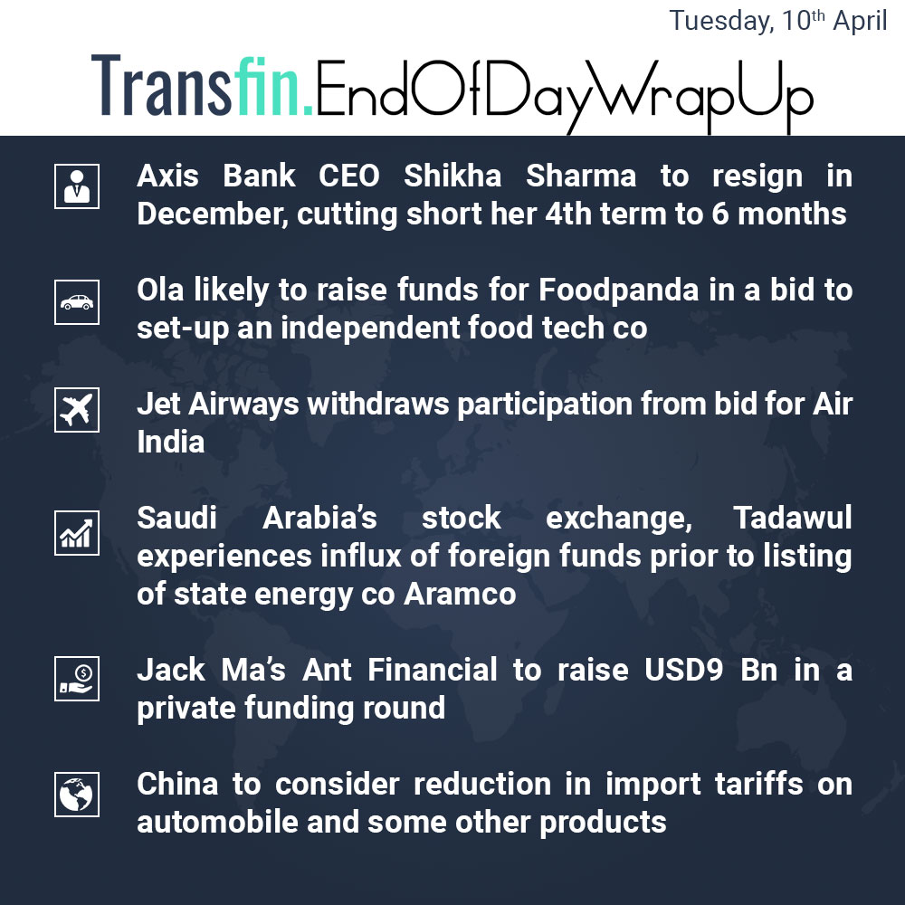 End of Day Wrap-up (Tuesday / April 09, 2018) #AxisBank #CEO #ShikhaSharma #Ola #Foodpanda #JetAirways #AirIndia #SaudiArabia #Tadawul #Aramco #JackMa #China #tariff #automobile #Transfin