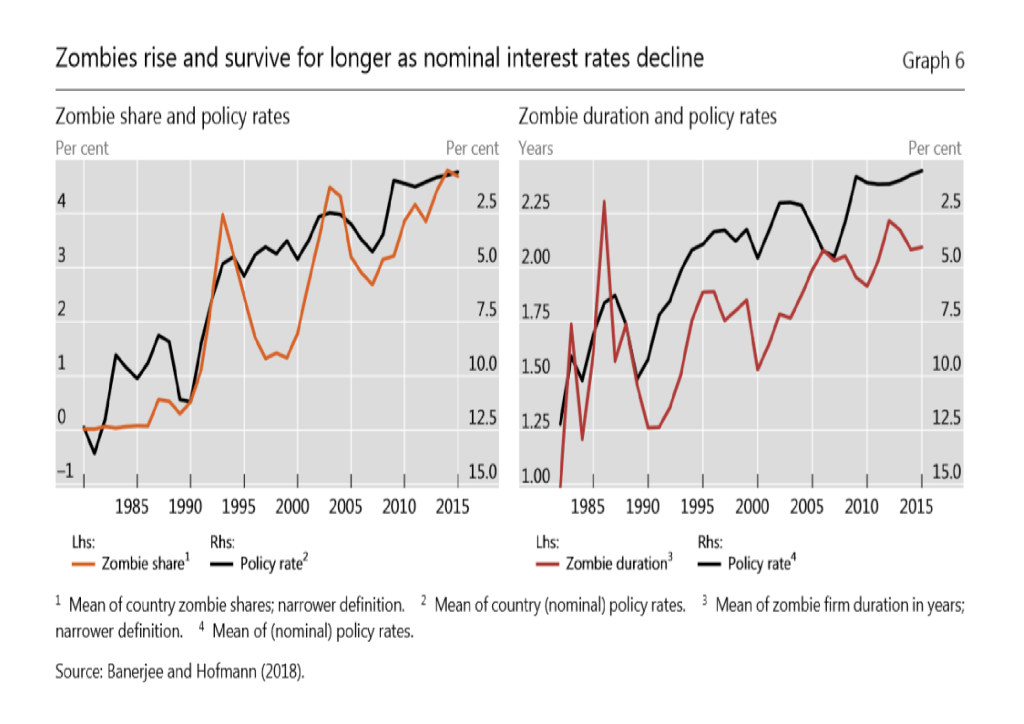 Central Bankers in A Global Economy: Inflation, Interest Rates and Bond Yields