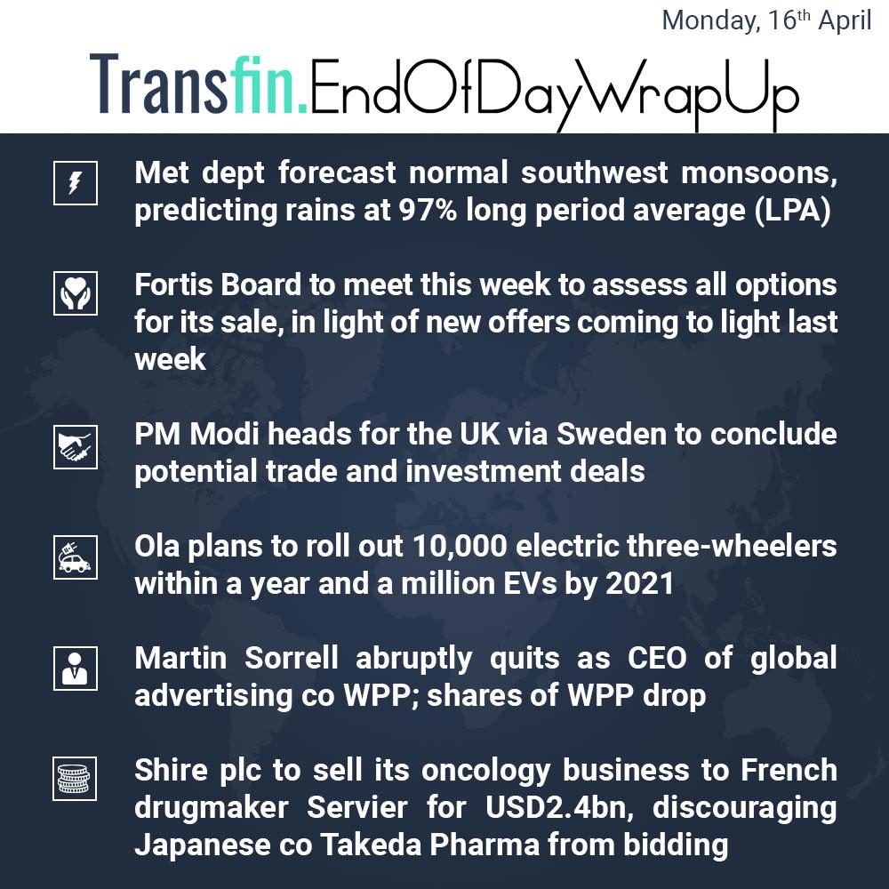 End of Day Wrap-up (Monday / April 16, 2018) #Fortis #PM #Modi #Ola #EV #electricvehicles #CEO #WPP #Pharma #Transfin