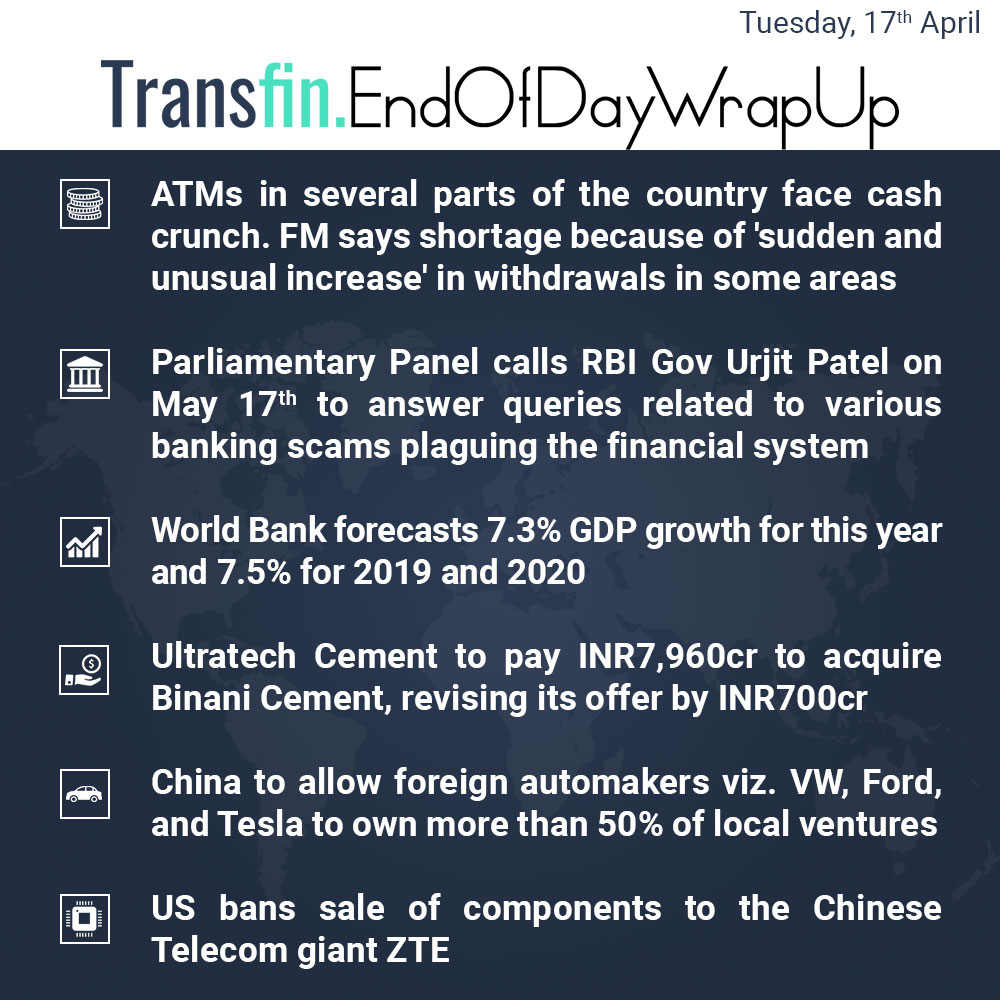 End of Day Wrap-up (Tuesday / April 17, 2018) #ATM #RBI #UrjitPatel #WorldBank #UltraCement #China #US #ZTE #Volkswagen #Ford #Tesla #Binani #NCLT #NPA #Transfin
