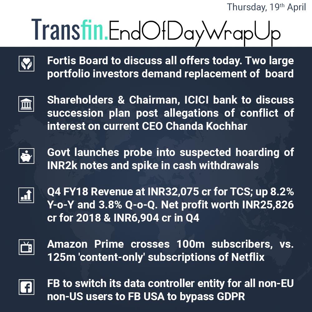 End of Day Wrap-up (Thursday / April 19, 2018) #Fortis #ICICI #CEO #ChandaKochhar #TCS #AmazonPrime #Netflix #FB #GDPR #Transfin