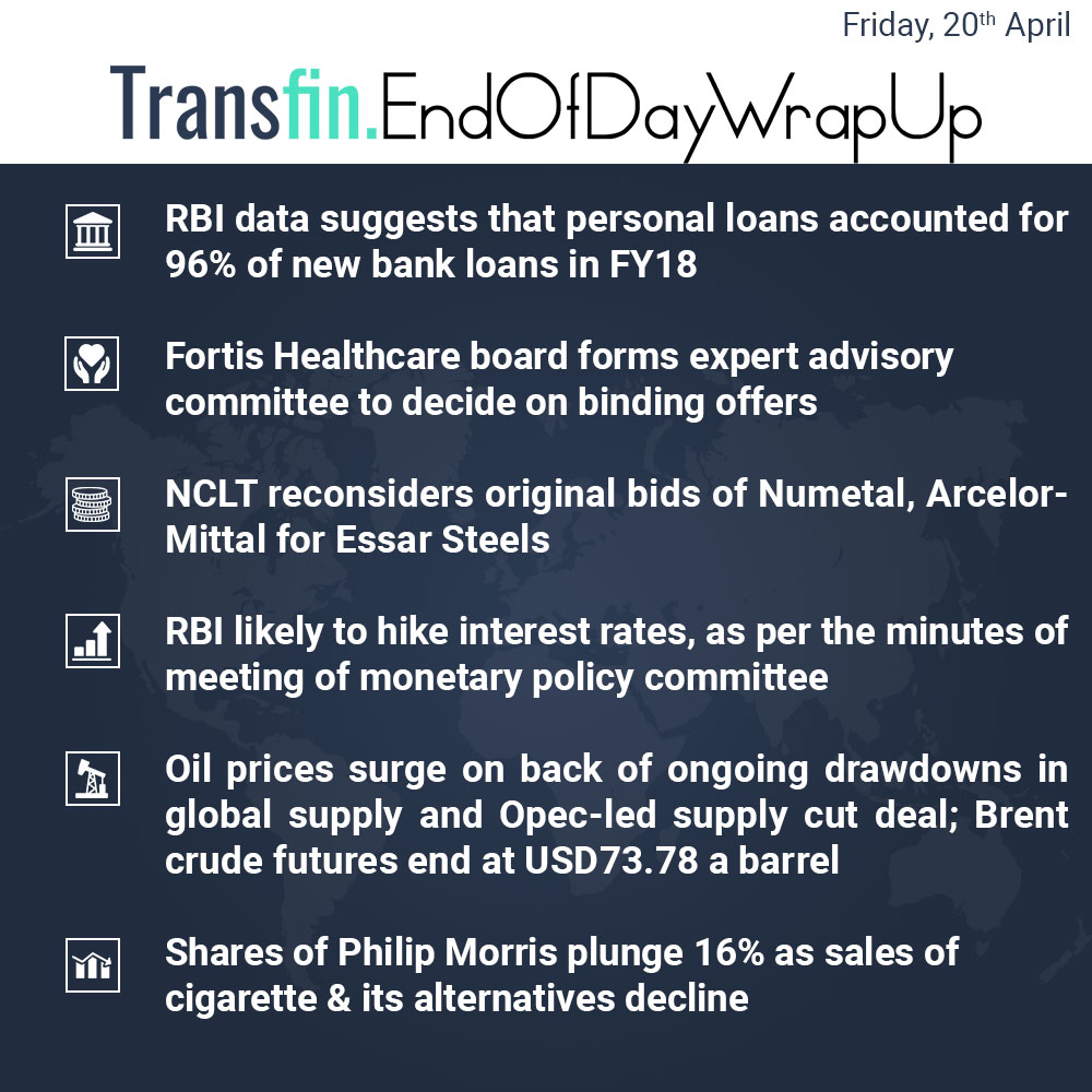 End of Day Wrap-up (Friday / April 20, 2018) #RBI #loans #banks #Fortis #healthcare #NCLT #Numetal #ArcelorMittal #oil #Transfin