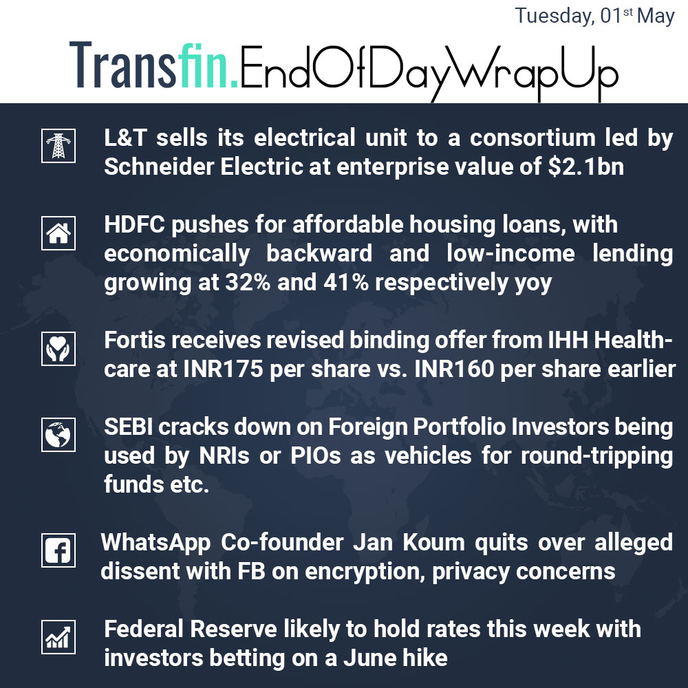 End of Day Wrap-up (Tuesday / May 01, 2018) #HDFC #Fortis #healthcare #IHH #SEBI #WhatsApp #FederalReserve #Transfin