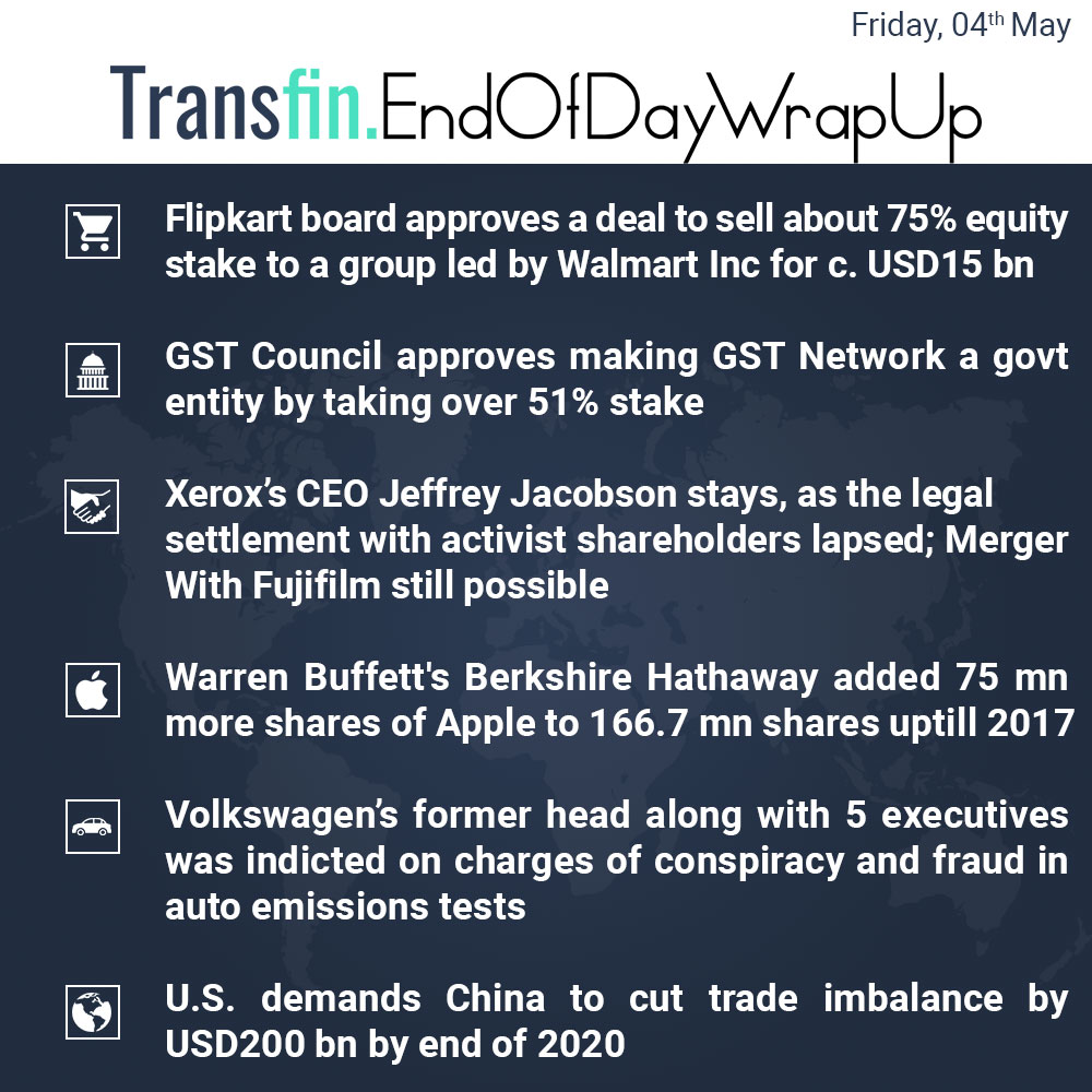 End of Day Wrap-up (Friday / May 04, 2018) #Flipboard #Walmart #GST #Xerox #WarrenBuffet #BekshireHathaway #Volkswagen #China #US #trade #Transfin