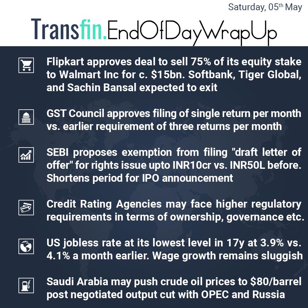 End of Day Wrap-up (Saturday / May 05, 2018) #Flipboard #Walmart #Softbank #TigerGlobal #SachinBansal #GST #GSTCouncil #SEBI #US #SaudiArabia #Oil #OPEC #Russia #Moodys #Fitch #Transfin