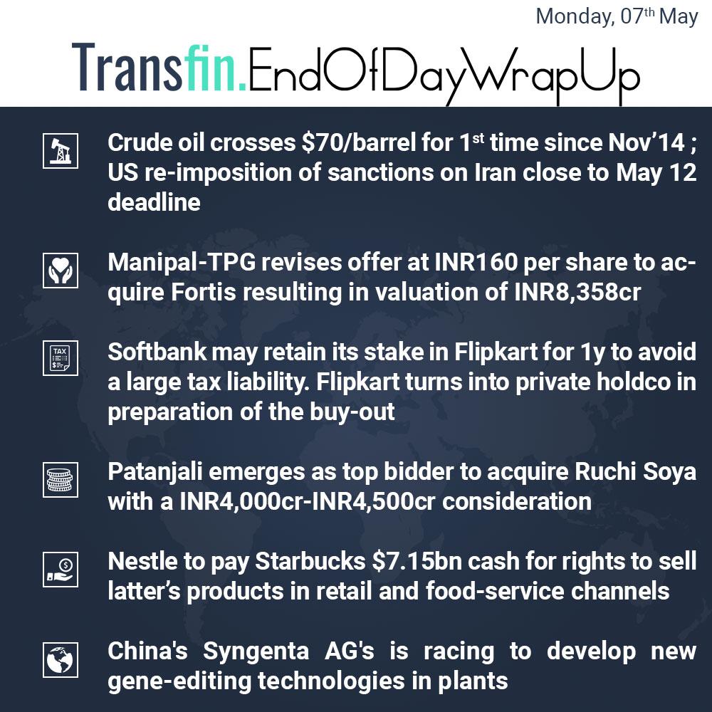 End of Day Wrap-up (Monday / May 07, 2018) #crudeoil #US #Iran #Fortis #Softbank #Flipkart #Patanjali #RuchiSoya #Nestle #Startbucks #China #Transfin