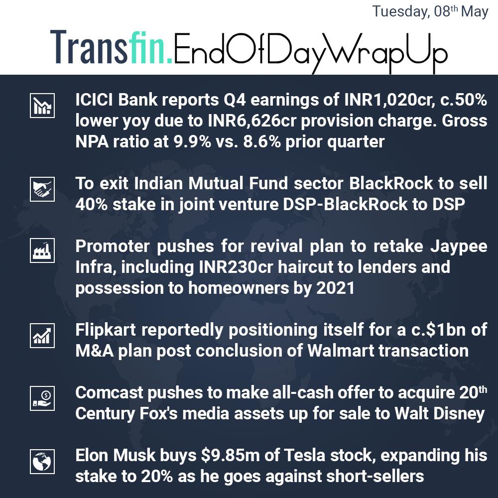 End of Day Wrap-up (Tuesday / May 08, 2018) #ICICIBank #Jaypee #Flipkart #Comcast #Fox #ElonMusk #Tesla #Transfin