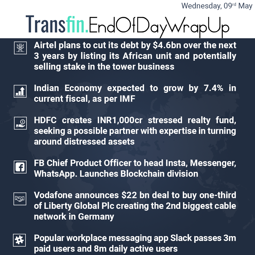 End of Day Wrap-up (Wednesday / May 09, 2018) #Slack #Airtel #India #China #Economy #HDFC #Facebook #Instagram #Messenger #WhatsApp #Blockchain #Vodafone #Transfin