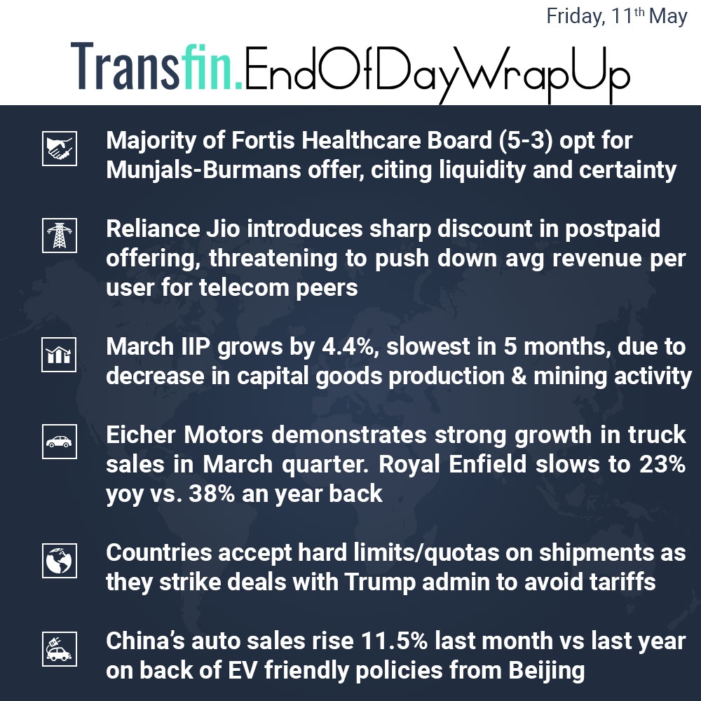 End of Day Wrap-up (Friday / May 11, 2018) #Munjal #Burman #Fortis #healthcare #Reliance #Eicher #Trump #tax #China #EV #electric #Transfin
