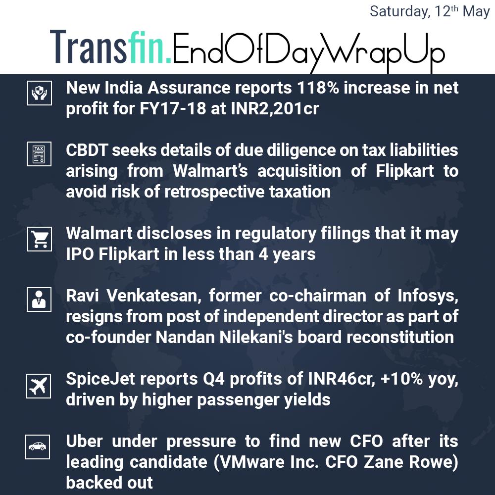End of Day Wrap-up (Saturday / May 12, 2018) #insurance #CBDT #Walmart #Flipkart #IPO #Infosys #SpiceJet #Uber #Transfin