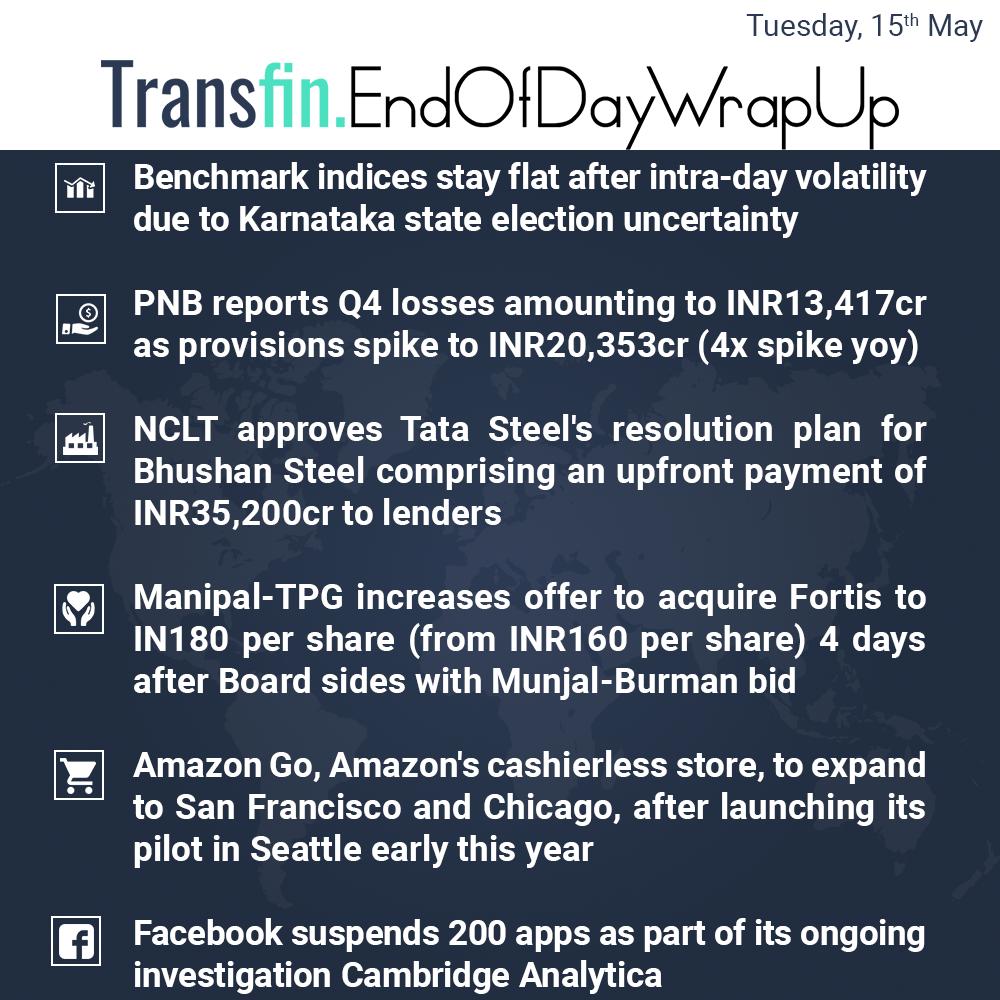 End of Day Wrap-up (Tuesday / May 15, 2018) #KarnatakaElections #Manipal #Munjal #Burman #Fortis #healthcare #PNB #NCLT #TataSteel #Amazon #Facebook #CambridgeAnalytica #Transfin