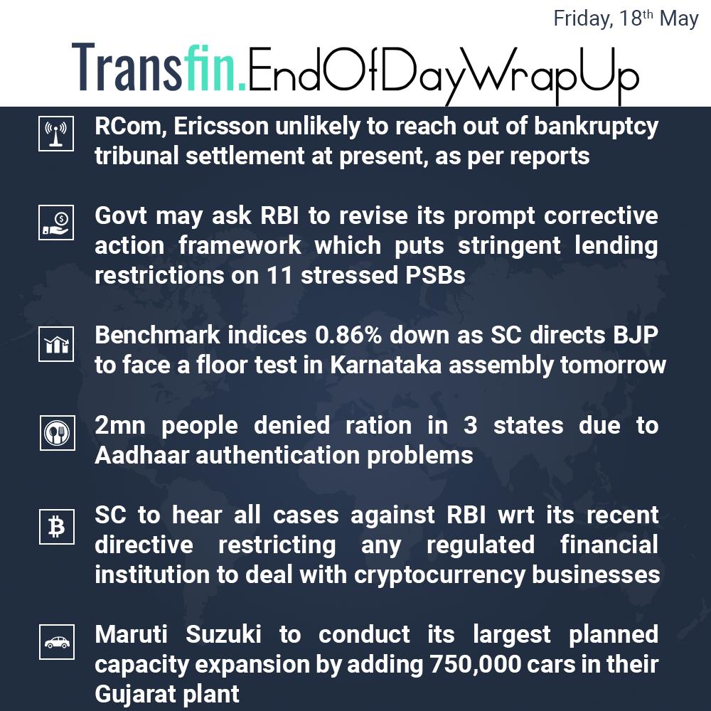 End of Day Wrap-up (Friday / May 18, 2018) #RCom #Ericsson #RBI #PSB #Karnataka #Aadhaar #SC #cryptocurrency #Bitcoin #Ripple #Ethereum #Bitcoin #MarutiSuzuki #cars #Transfin