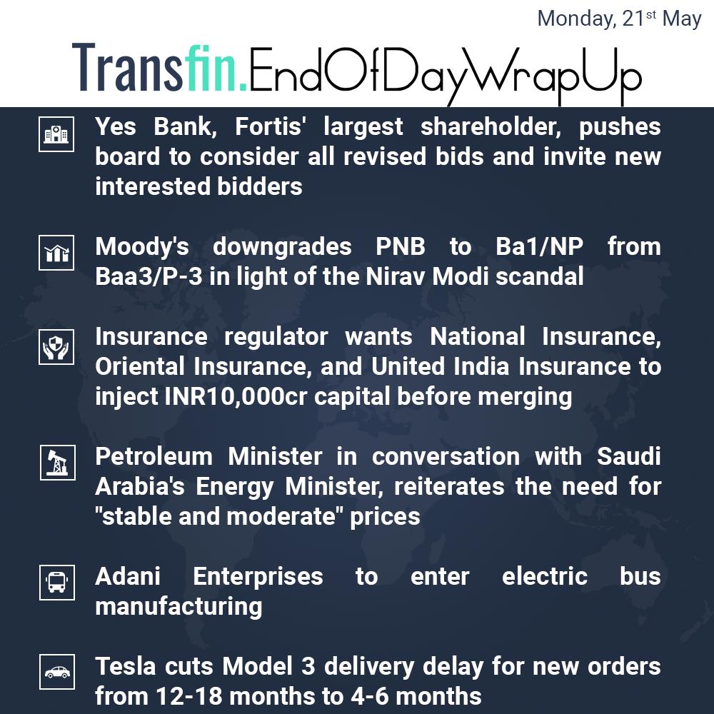 End of Day Wrap-up (Monday / May 21, 2018) #YesBank #Fortis #Moodys #PNB #SaudiArabia #Adani #Tesla #oil #insurance #Transfin