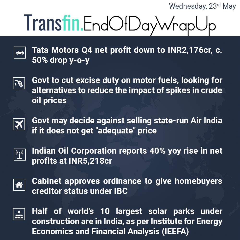 End of Day Wrap-up (Wednesday / May 23, 2018) #TataMotors #CrudeOil #AirIndia #IndianOilCorporation #IBC #NCLT #solar #energy #Transfin