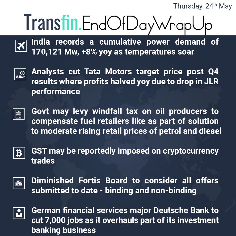End of Day Wrap-up (Thursday / May 24, 2018) #TataMotors #cars #Fortis #CrudeOil #ONGC #oil #petrol #diesel #tax #cryptocurrency #Bitcoin #Ripple #DeutscheBank #Transfin