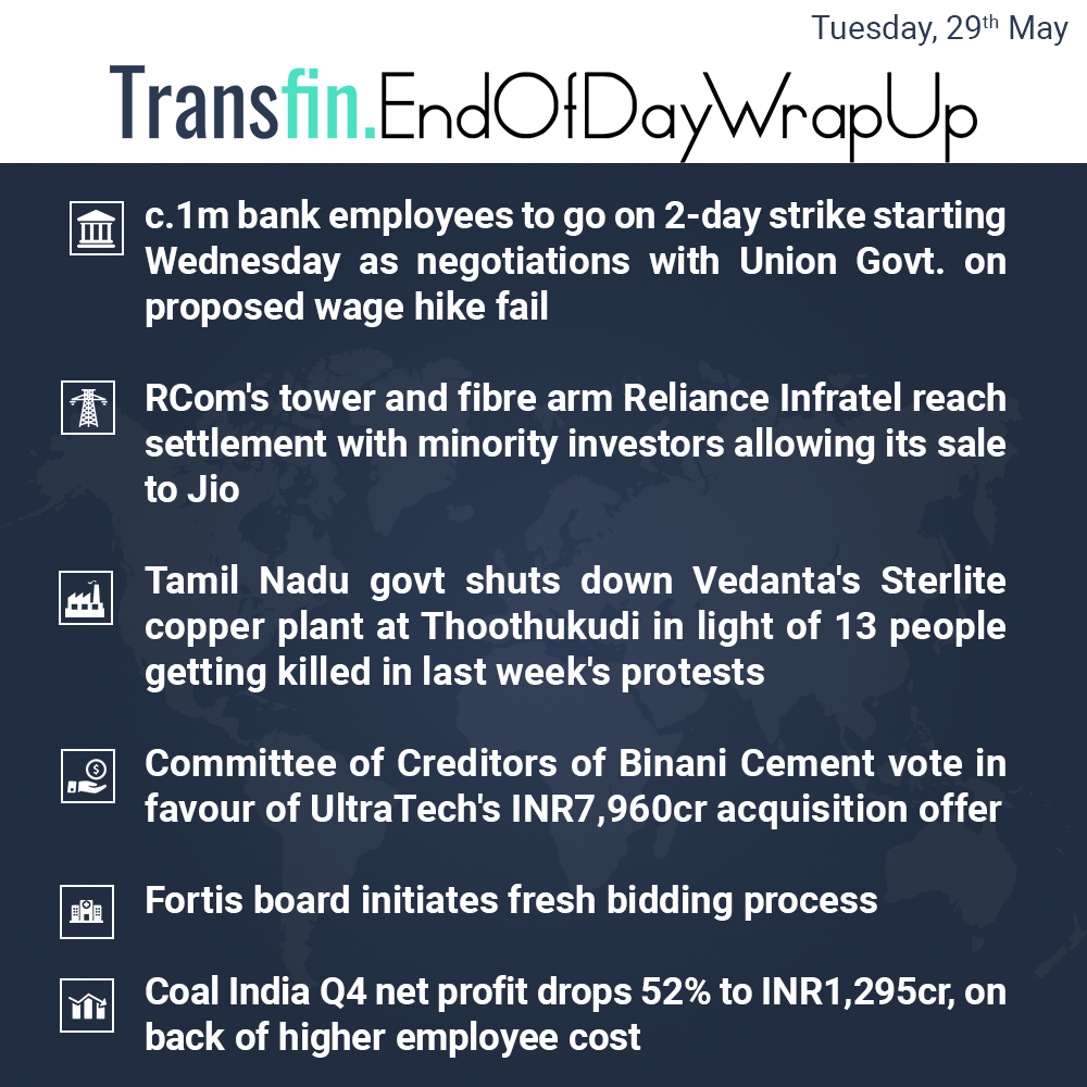 End of Day Wrap-up (Tuesday / May 29, 2018) #RCom #Reliance #Sterlite #Vedanta #BinaniCement #Fortis #CoalIndia #Transfin