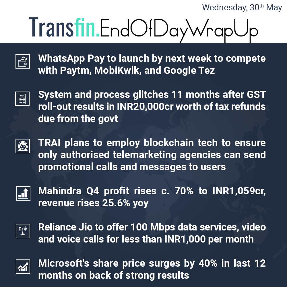 End of Day Wrap-up (Wednesday / May 30, 2018) #WhatsApp #Paytm #MobiKwik #GoogleTez #Reliance #Jio #GST #tax #TRAI #Mahindra #Microsoft #Transfin