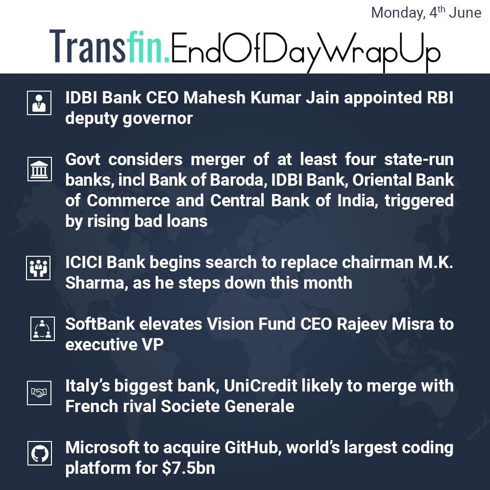 End of Day Wrap-up (Monday / June 04, 2018) #IDBI #RBI #Softbank #badloan #ICICI #Italy #UniCredit #Microsoft #Github #Transfin