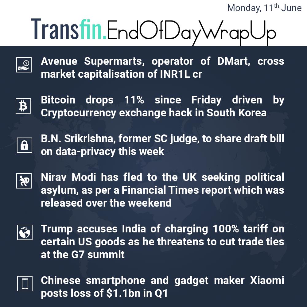 End of Day Wrap-up (Monday / June 11, 2018) #Bitcoin #cryptocurrency #Google #Amazon #Facebook #NiravModi #Trump #G7 #Xiaomi #China #privacy #Transfin