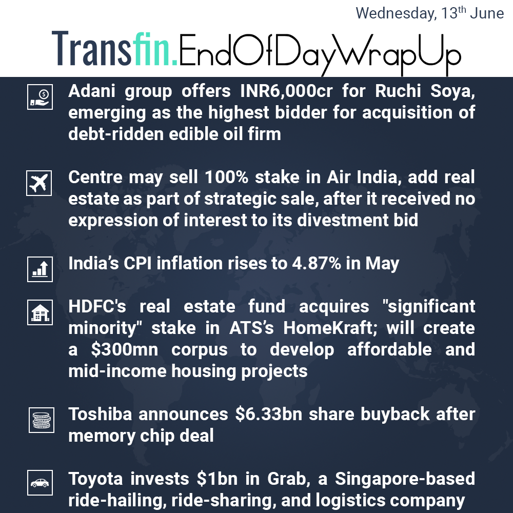 End of Day Wrap-up (Wednesday / June 13, 2018) #Adani #RuchiSoya #NCLT #debt #AirIndia #CPI #HDFC #Toshiba #Toyota #Grab #Transfin