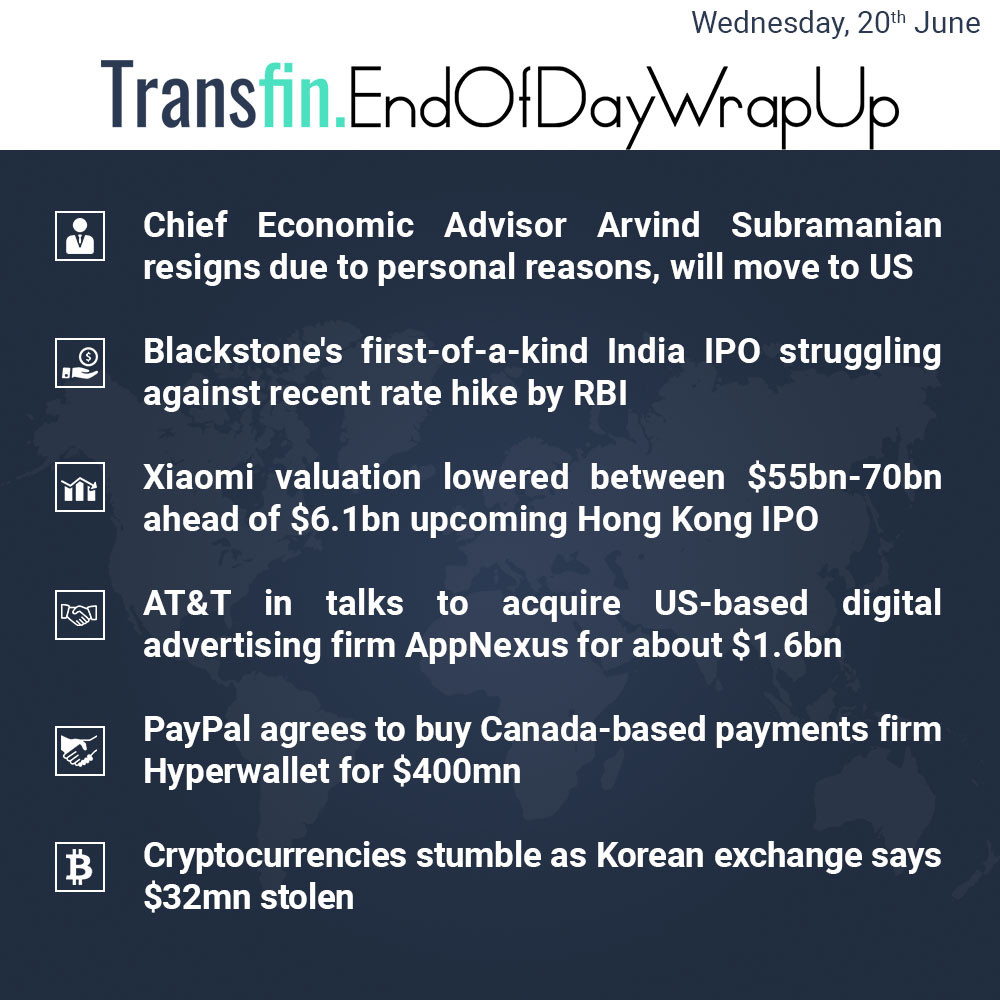 End of Day Wrap-up (Wednesday / June 20, 2018) #CEA #ArvindSubramanian #Blackstone #IPO #Xiaomi #Paypal #Hyperwallet #cryptocurrency #Ripple #Bitcoin #Ethereum #SouthKorea #Transfin