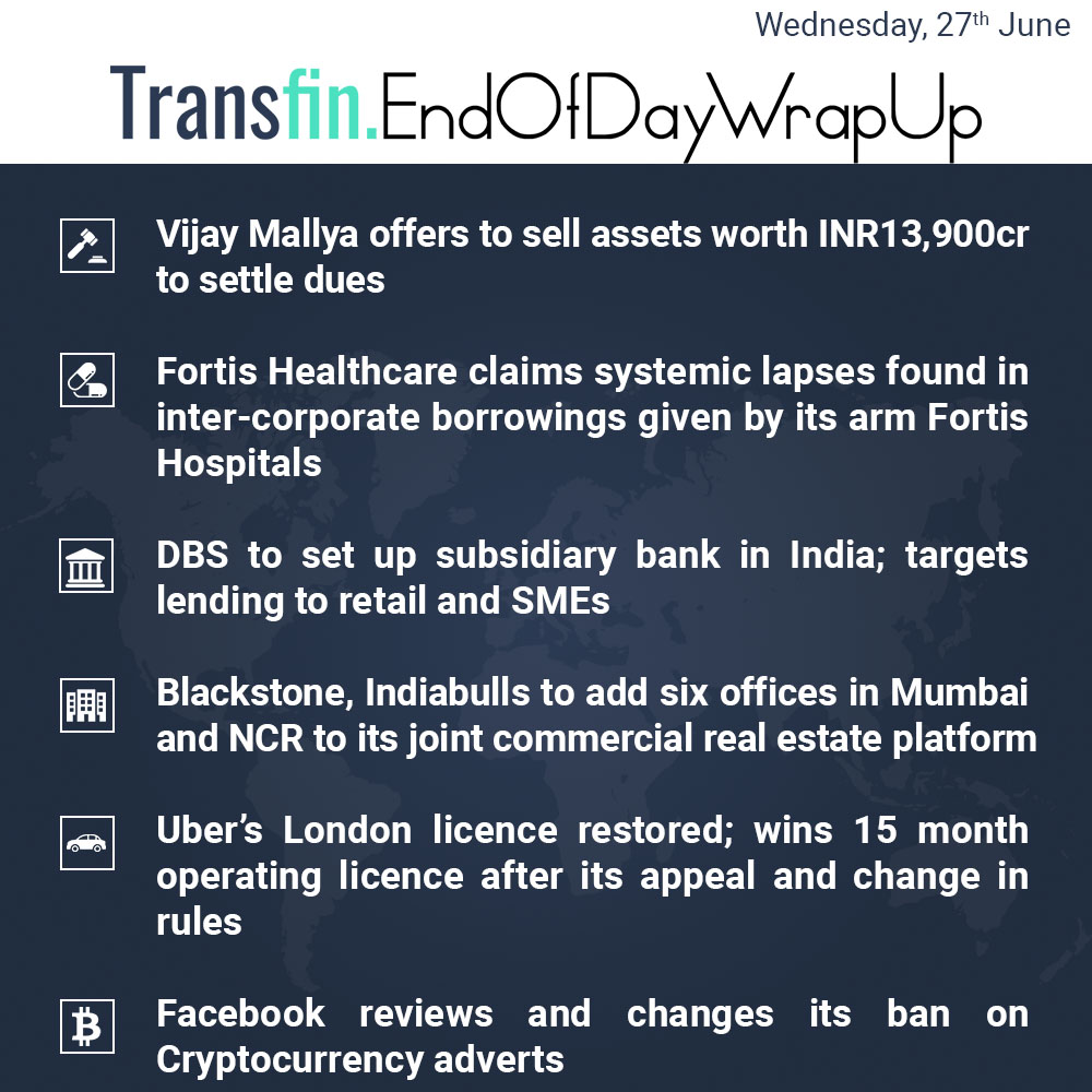 End of Day Wrap-up (Wednesday / June 27, 2018) #VijayMallya #Fortis #healthcare #hospital #DBS #Blackstone #IndiaBulls #Mumbai #Uber #Facebook #Cryptocurrency #Bitcoin #Litecoin #Ripple #Litecoin #blockchain #Transfin