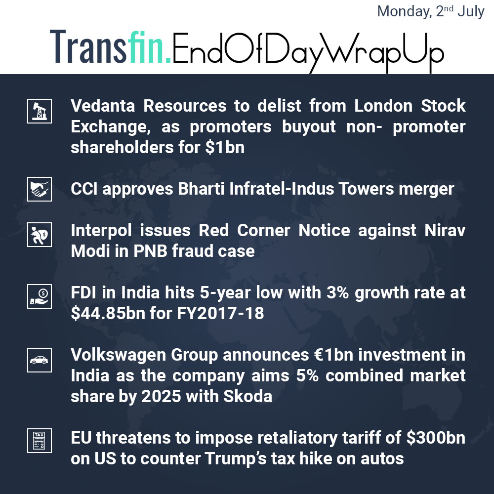End of Week Wrap-up (Monday / July 02, 2018) #Vedanta #CCI #Airtel #Bharti #Interpol #RedCornerNotice #FDI #Volkswagen #Skoda #EU #tradewar #China #Trump #Transfin