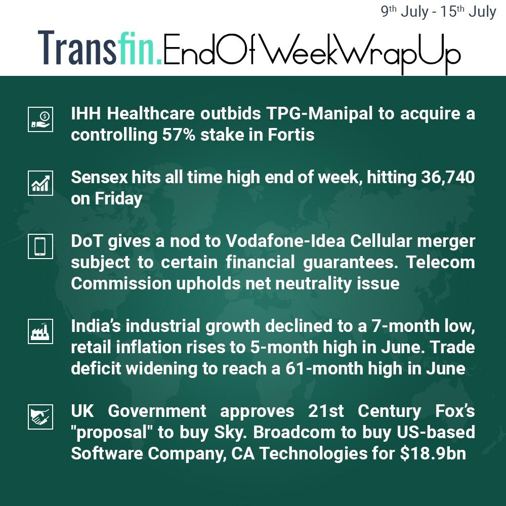 IHH Deal, Sensex Exuberance, Net Neutrality Win, US Media M&A et al.