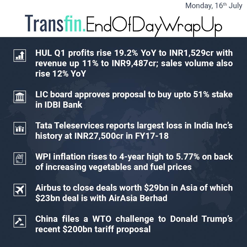 End of Day Wrap-up (Monday / July 16, 2018) #HUL #LIC #IDBI #Tata #WPI #Airbus #China #DonaldTrump #WTO #US #tradewar #tarrifs #Transfin