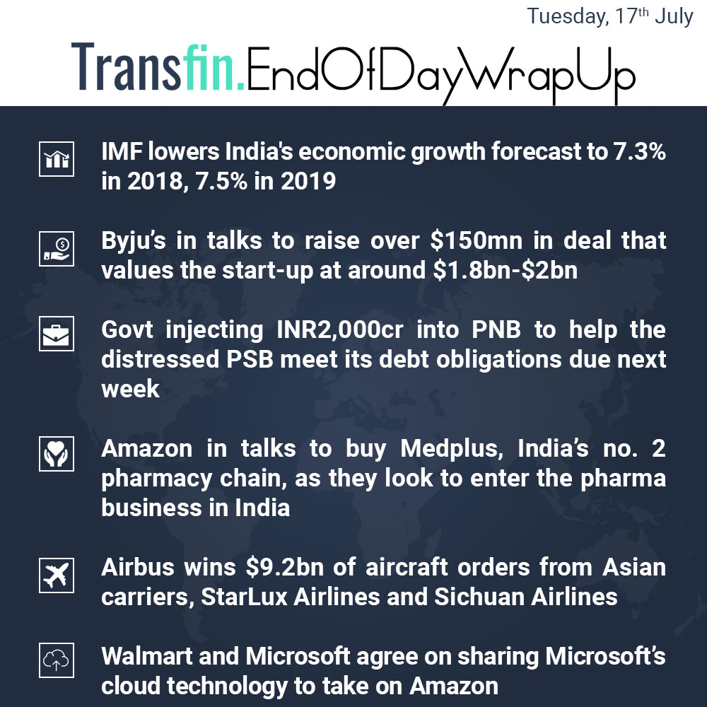 End of Day Wrap-up (Tuesday / July 17, 2018) #IMF #India #GDP #PNB #Byjus #Amazon #Medplus #Airbus #Walmart #StarLux #Sichuan #Amazon #cloud #Microsoft  #Transfin