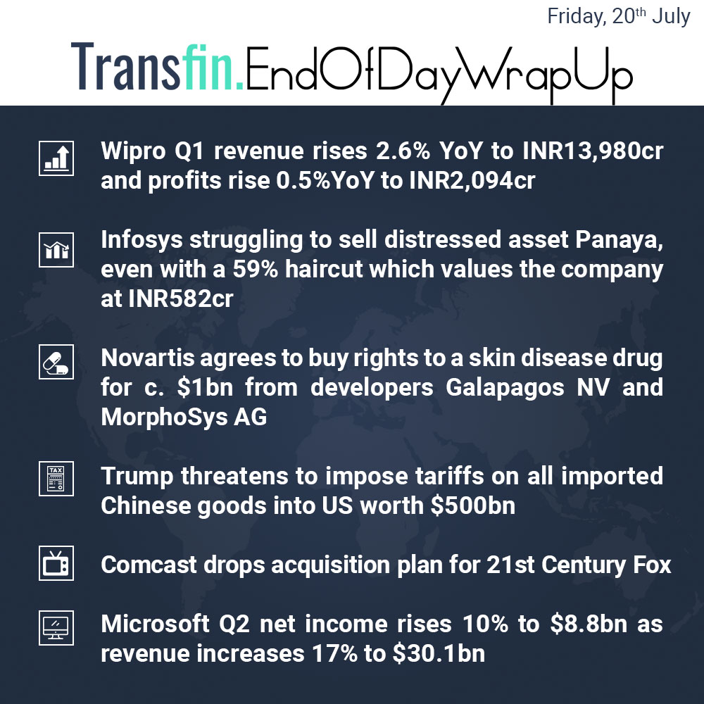 End of Day Wrap-up (Friday / July 20, 2018) #Wipro #Infosys #Panaya #Novartis #Trump #GalapagosNV #MorphoSysAG #China #Comcast #Fox #Sky #Microsoft #Transfin