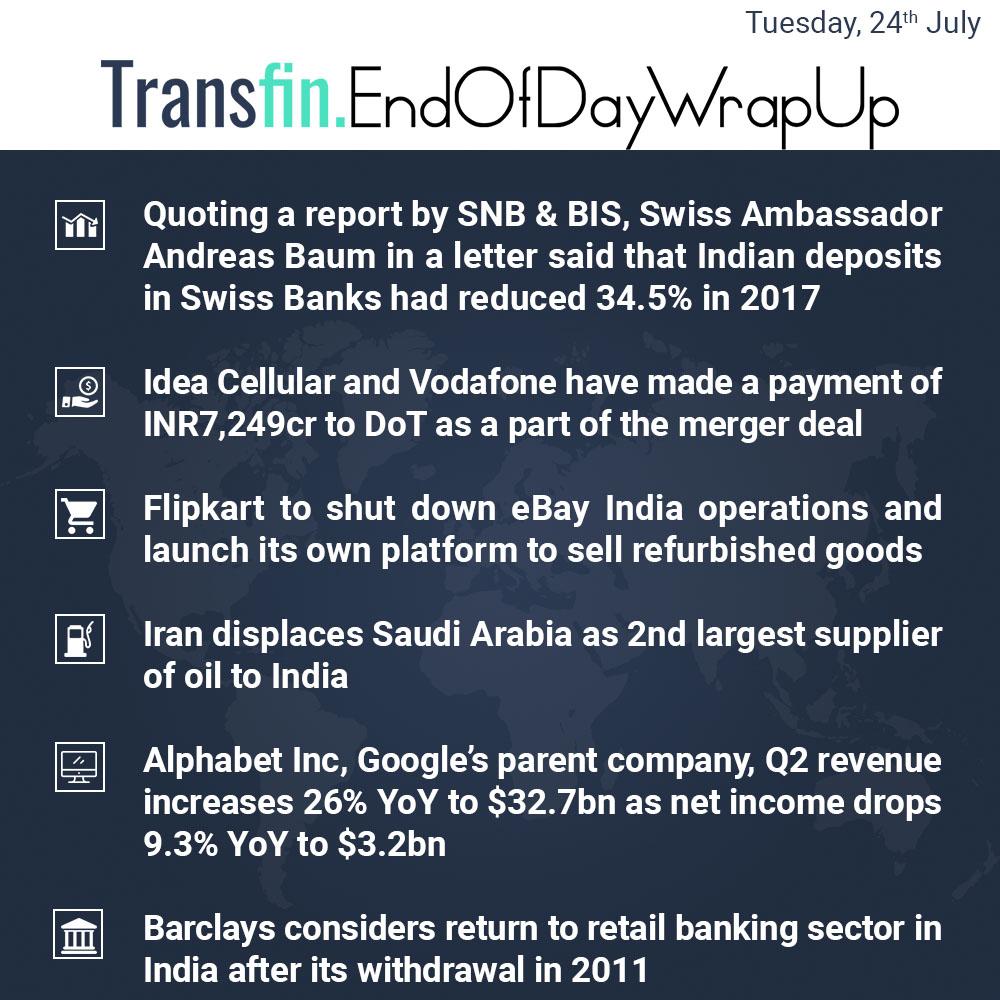 End of Day Wrap-up (Tuesday / July 24, 2018) #SNB #BIS #SwissBank #IdeaCellular #Vodafone #DoT #blackmoney #ebay #Iran #SaudiArabia #oil #Alphabet #Google #Barclays #Transfin