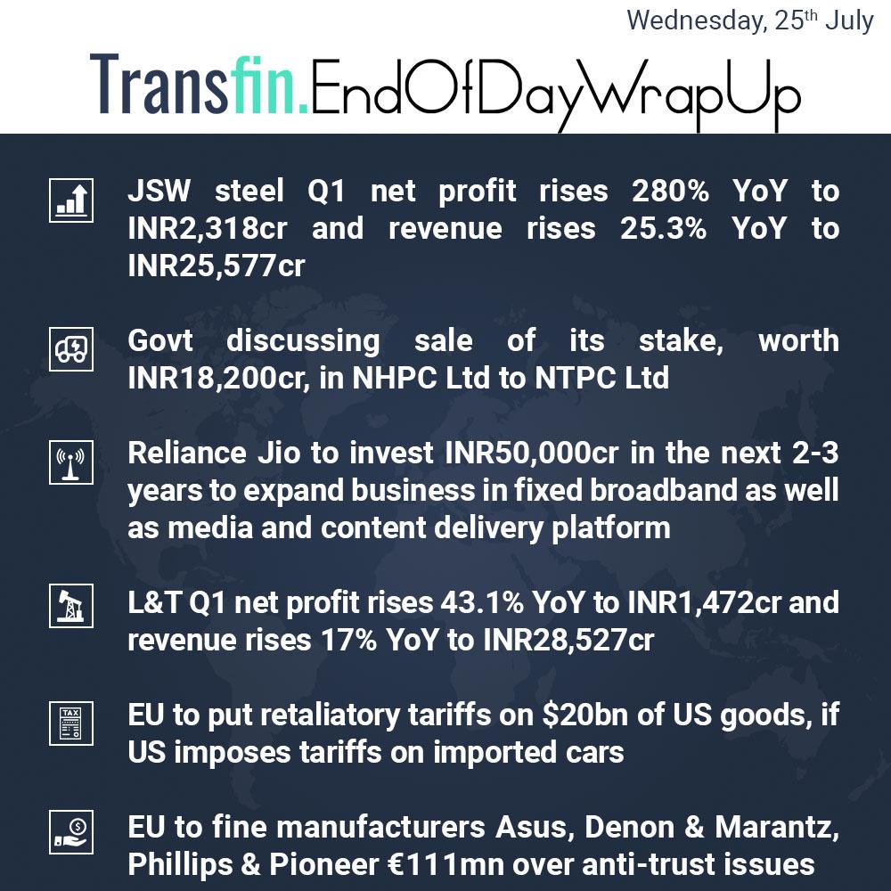 #JSW #NTPC #NHPC #Reliance #Jio #EU #Asus #Philips #Pioneer #Transfin