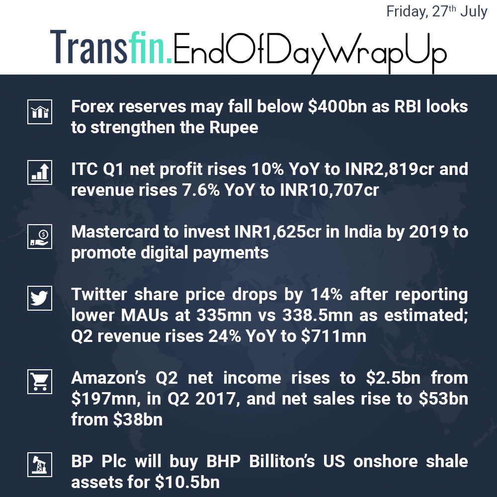 End of Day Wrap-up (Friday / July 27, 2018) #Forex #RBI #ITC #Mastercard #India #Twitter #Amazon #BHPBilliton #shale #US #crudeoil #Transfin