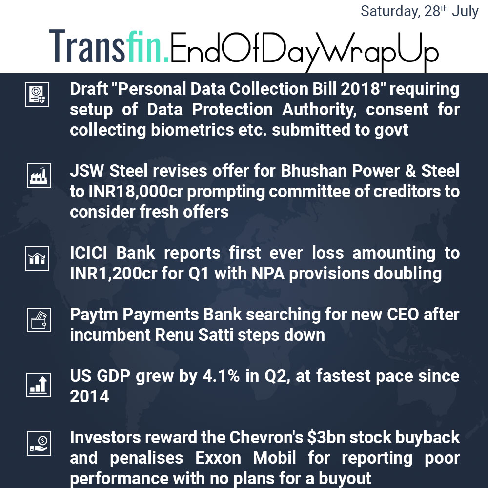 End of Day Wrap-up (Saturday / July 28, 2018) #dataprivacy #dataprotection #JSW #steel #Bhushan #ICICIBank #Paytm #US #GDP #Chervon #ExxonMobil #Transfin