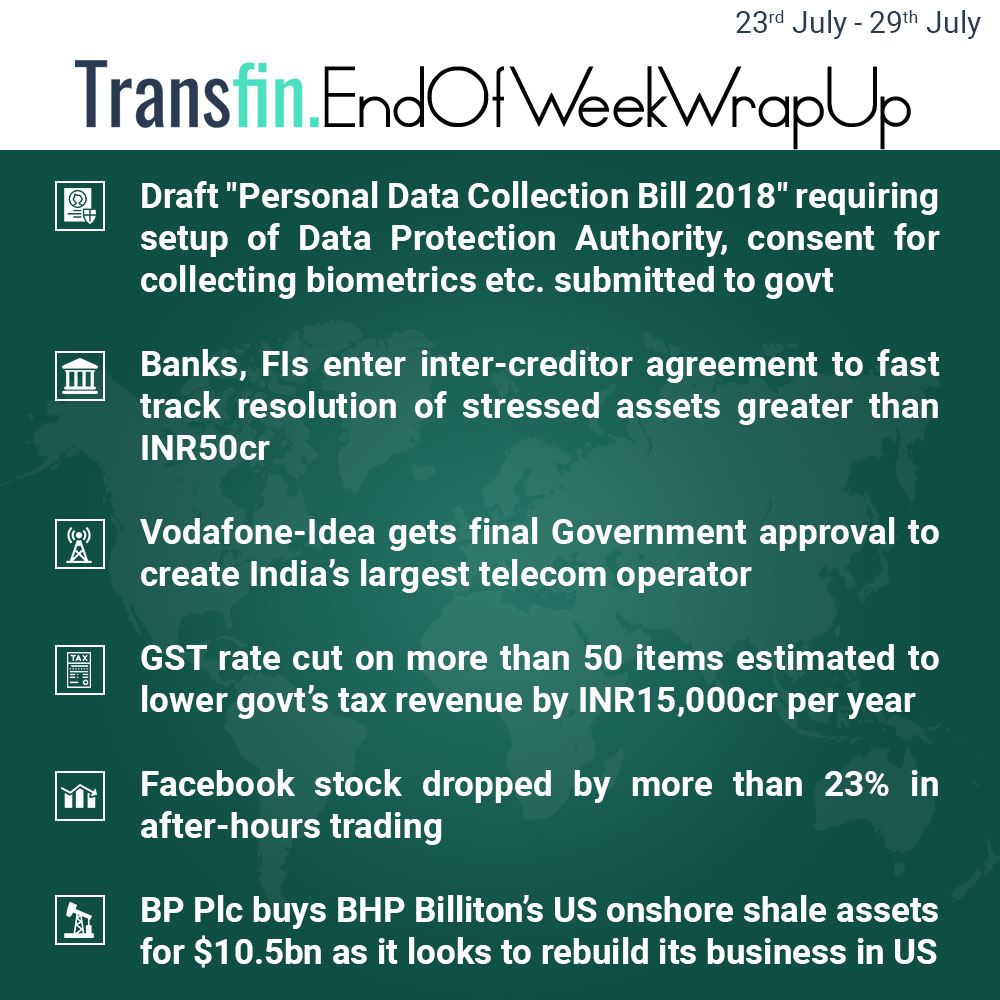 End of Week Wrap-up (July 23, 2018 - July 29, 2018) #privacy #dataprotection #banks #NPA #Vodafone #Idea #GST #Facebook #BP #BHPBilliton #oil #crudeoil #shale #Transfin